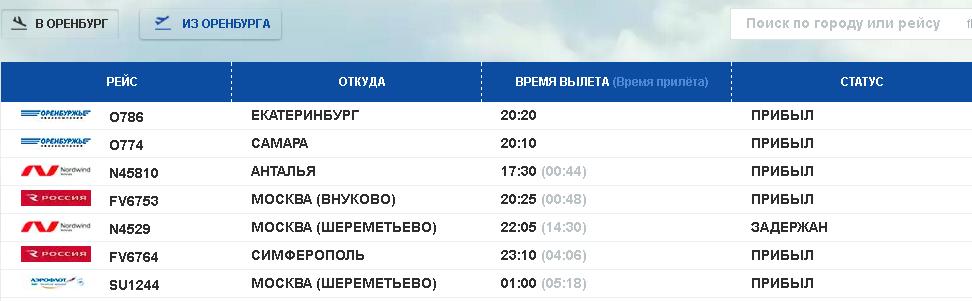 Табло прилета аэропорт казань