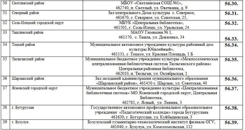 Псковская область во 2-ой раз будет участником огромного этнографического диктанта