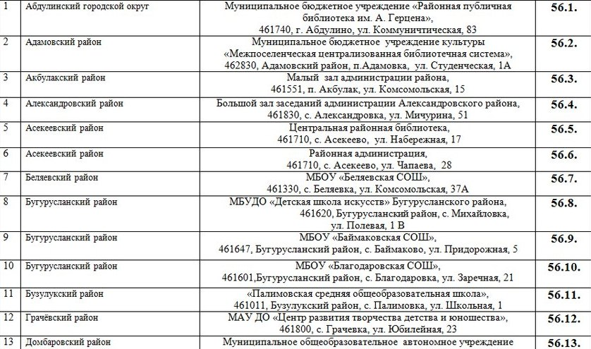 Жители России смогут написать большой этнографический диктант 3ноября